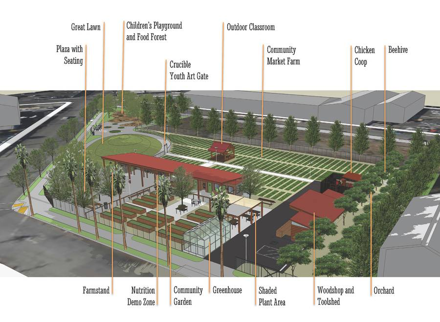 you are helping to build a permanent urban farm and public park for west oakland